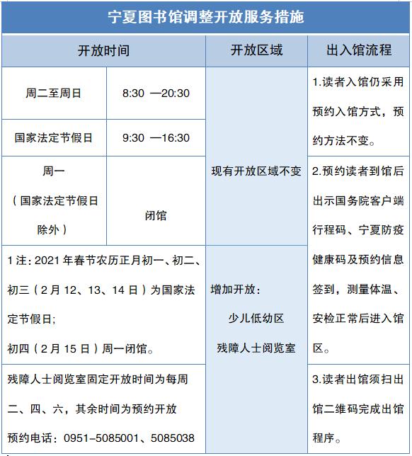 加强疫情防控,宁夏图书馆调整开放服务措施